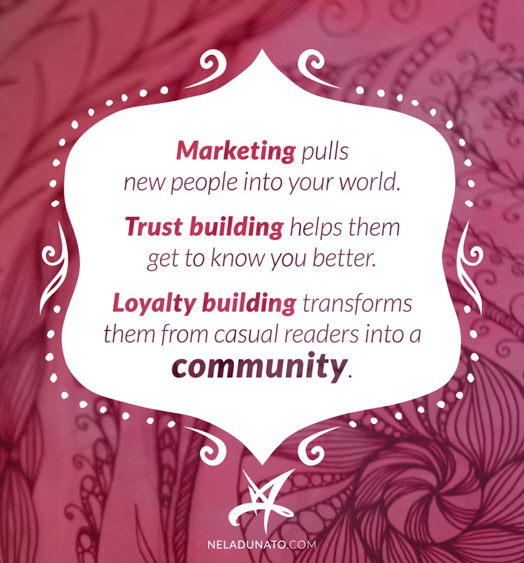 Marketing pulls new people into your world. Trust building helps them get to know you better. Loyalty building transforms them from casual readers into a community.
