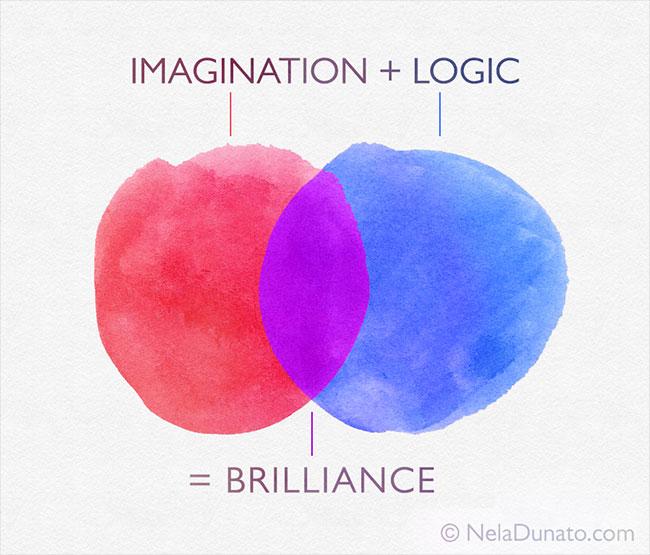 Imagination + Logic = Brilliance