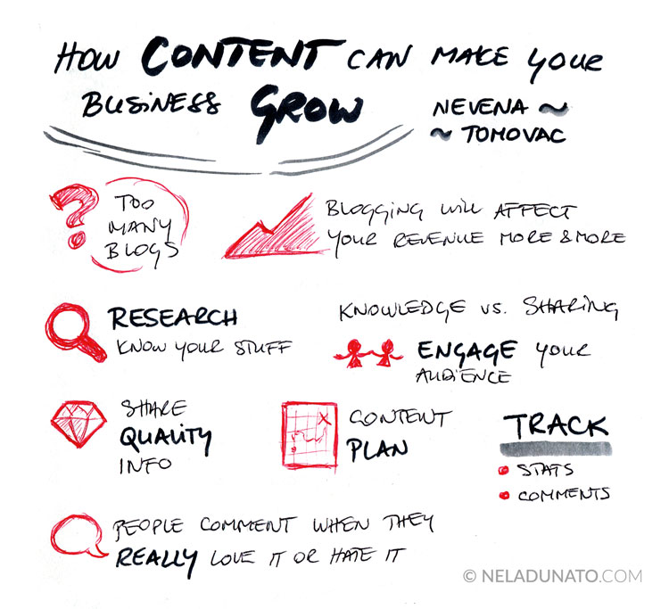 How To Grow Your Business By Producing Quality Blog Posts  - conference talk sketchnotes