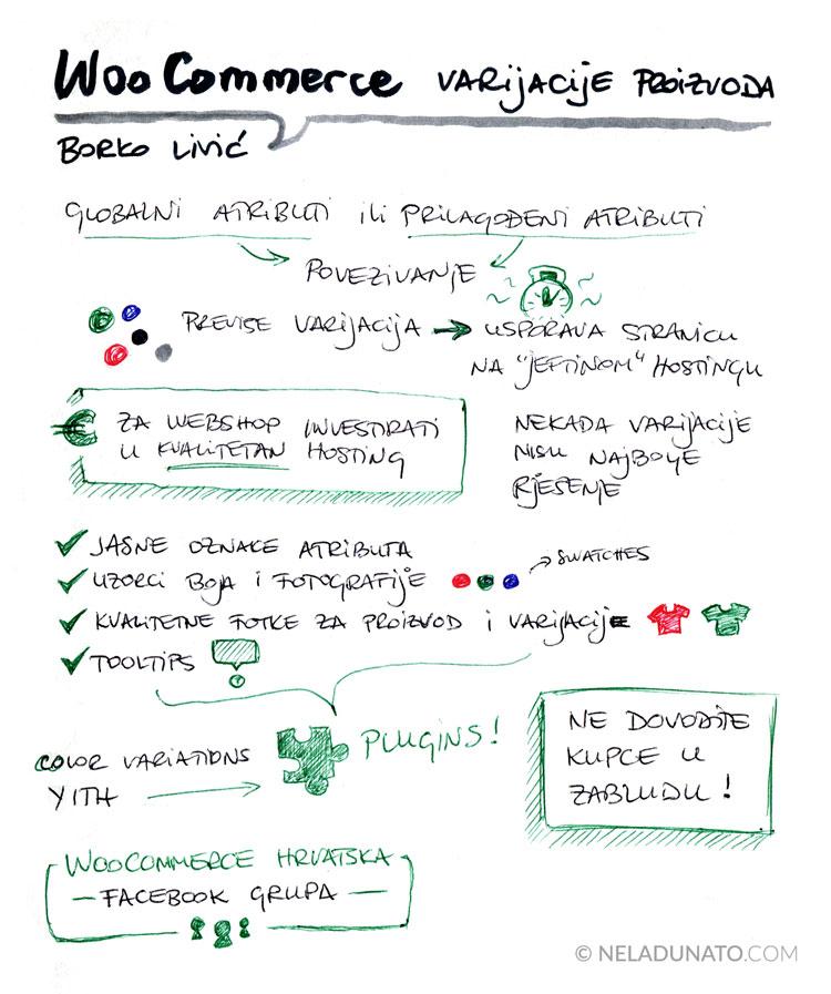 Kako kvalitetno prikazati varijacije proizvoda? - conference talk sketchnotes