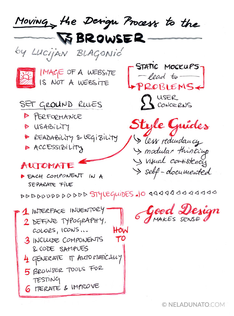 Moving the design process to the browser - conference talk sketchnotes